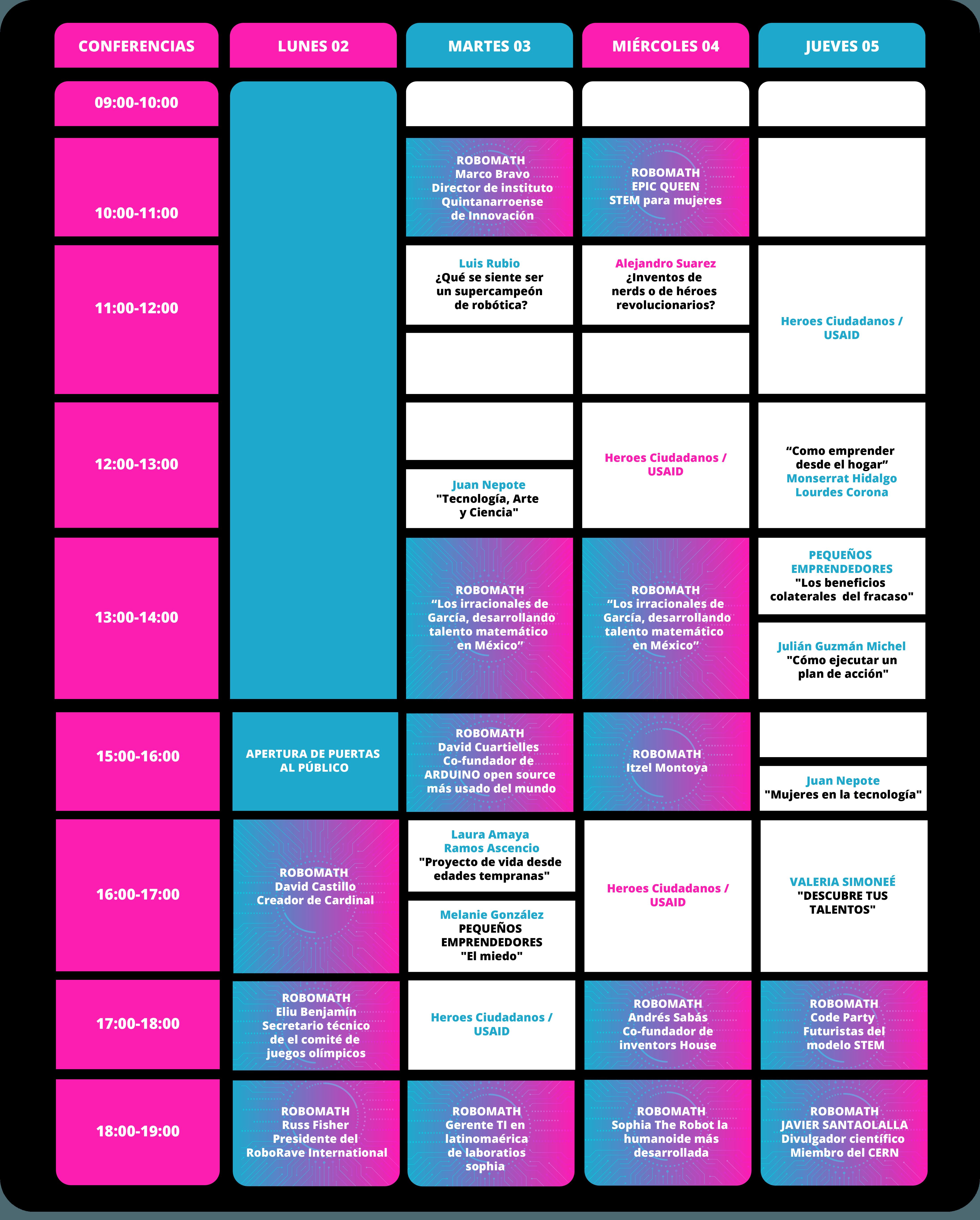 conferencias final